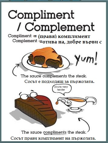 ComplimentvsComplement