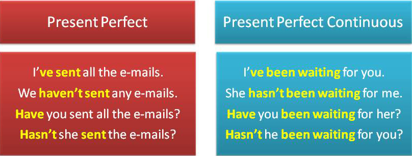 Present-Perfect-and-Present-Perfect-Continuous-in-Contrast